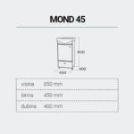 mond45-velicine